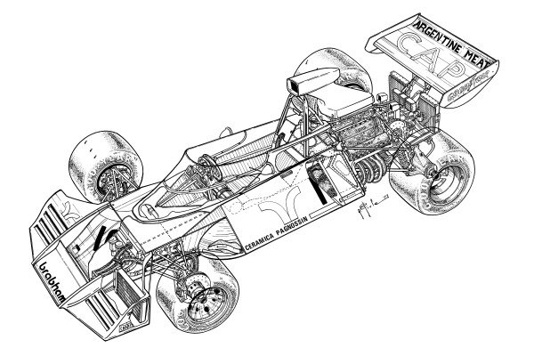 Brabham BT42 1973 detailed overview