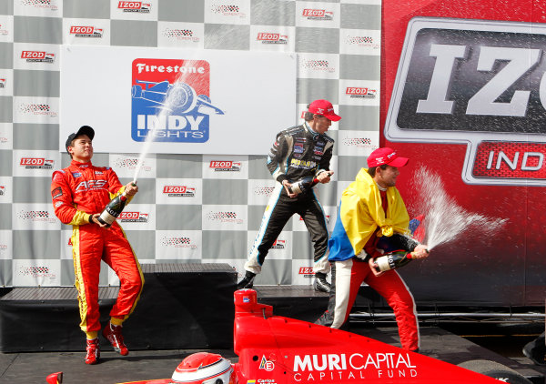 20-21 July, 2012, Edmonton, Alberta CA