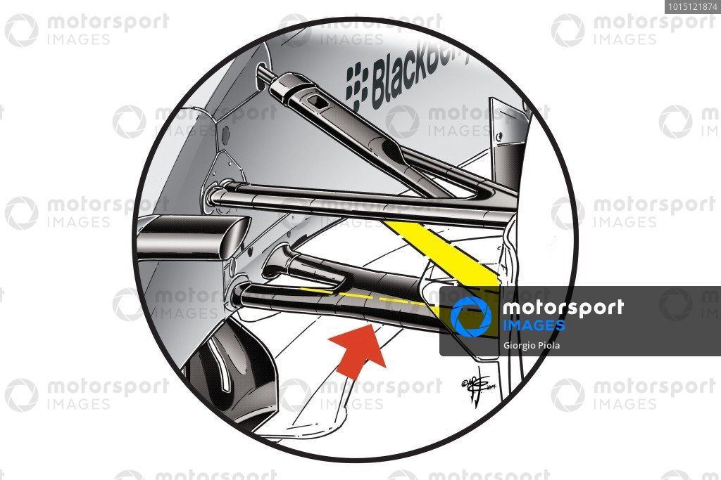 Mercedes F1 W05 lower conjoined wishbone (arrowed), usual wishbone shape in yellow